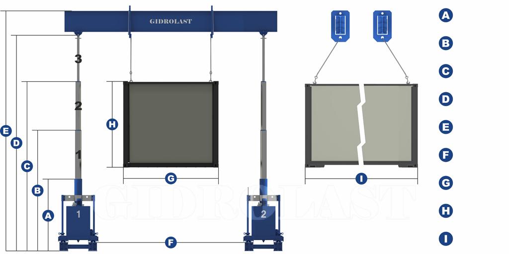 Hydraulic gantry systems | Gidrolast United Kingdom